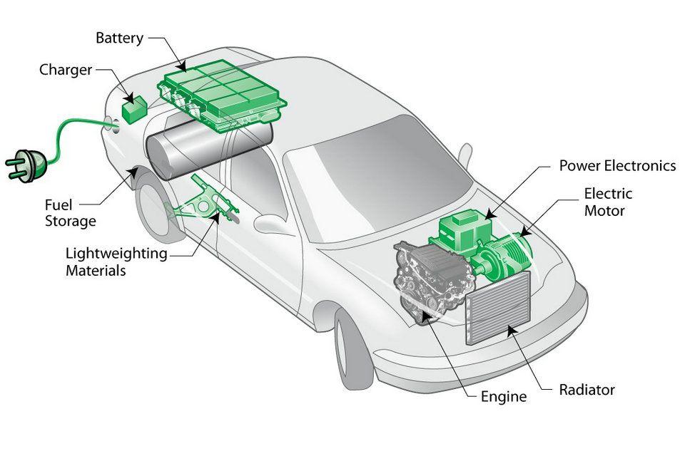 Mild hybrid electric vehicle concept